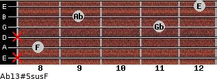 Ab13#5sus/F for guitar on frets x, 8, x, 11, 9, 12