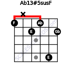 Ab13#5sus/F for guitar on frets 1, x, 2, 1, 5, 2
