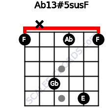 Ab13#5sus/F for guitar on frets 1, x, 4, 1, 5, 1