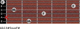 Ab13#5sus/F# for guitar on frets 2, x, 3, 1, 5, 0