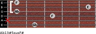 Ab13#5sus/F# for guitar on frets 2, x, 3, 1, 5, 1
