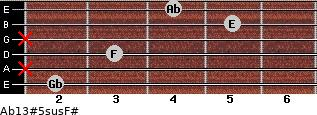 Ab13#5sus/F# for guitar on frets 2, x, 3, x, 5, 4