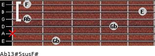 Ab13#5sus/F# for guitar on frets 2, x, 4, 1, 5, 1