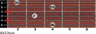 Ab13sus for guitar on frets 4, x, 3, x, 4, 2