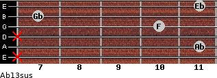 Ab13sus for guitar on frets x, 11, x, 10, 7, 11