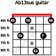 Ab13sus for guitar on frets 4, 6, 4, 8, 6, 4