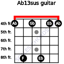 Ab13sus for guitar on frets 4, 8, 4, 8, 4, 4