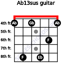Ab13sus for guitar on frets 4, 8, 4, 8, 6, 4