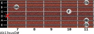 Ab13sus/D# for guitar on frets 11, 11, x, 10, 7, 11
