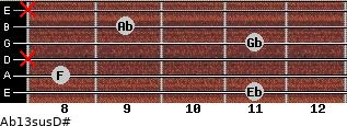Ab13sus/D# for guitar on frets 11, 8, x, 11, 9, x