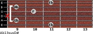 Ab13sus/D# for guitar on frets 11, 9, x, 10, 9, 11