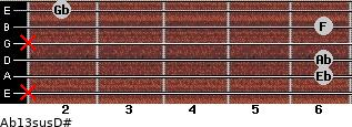 Ab13sus/D# for guitar on frets x, 6, 6, x, 6, 2