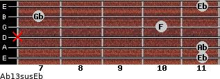 Ab13sus/Eb for guitar on frets 11, 11, x, 10, 7, 11