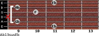 Ab13sus/Eb for guitar on frets 11, 9, x, 10, 9, 11