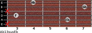 Ab13sus/Eb for guitar on frets x, 6, 3, x, 7, 4