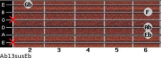 Ab13sus/Eb for guitar on frets x, 6, 6, x, 6, 2