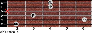 Ab13sus/Gb for guitar on frets 2, 6, 3, x, 4, 4