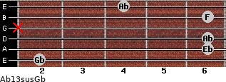 Ab13sus/Gb for guitar on frets 2, 6, 6, x, 6, 4