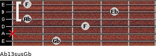 Ab13sus/Gb for guitar on frets 2, x, 3, 1, 4, 1