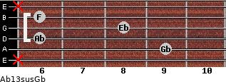 Ab13sus/Gb for guitar on frets x, 9, 6, 8, 6, x