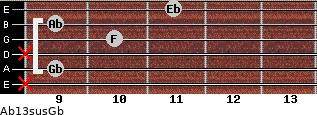 Ab13sus/Gb for guitar on frets x, 9, x, 10, 9, 11