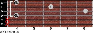Ab13sus/Gb for guitar on frets x, x, 4, 8, 6, 4