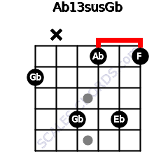 Ab13sus/Gb for guitar on frets 2, x, 4, 1, 4, 1