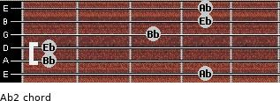 Ab2 for guitar on frets 4, 1, 1, 3, 4, 4