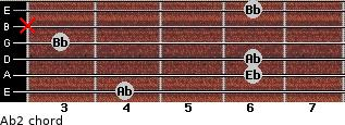 Ab2 for guitar on frets 4, 6, 6, 3, x, 6