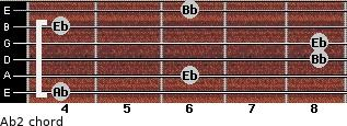 Ab2 for guitar on frets 4, 6, 8, 8, 4, 6