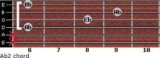 Ab2 for guitar on frets x, x, 6, 8, 9, 6