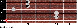 Ab4 for guitar on frets x, 11, 11, 8, 9, 9