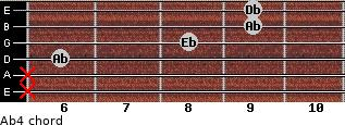 Ab4 for guitar on frets x, x, 6, 8, 9, 9