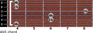Ab5 for guitar on frets 4, 6, 6, 8, 4, 4