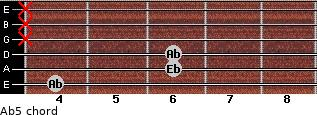 Ab5 for guitar on frets 4, 6, 6, x, x, x