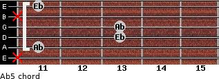 Ab5 for guitar on frets x, 11, 13, 13, x, 11