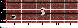 Ab5 for guitar on frets x, 11, 13, 13, x, x