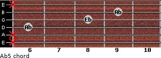Ab5 for guitar on frets x, x, 6, 8, 9, x