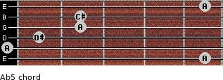 A(b5) for guitar on frets 5, 0, 1, 2, 2, 5