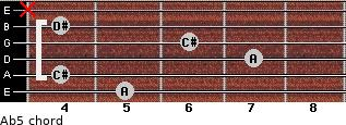 A(b5) for guitar on frets 5, 4, 7, 6, 4, x