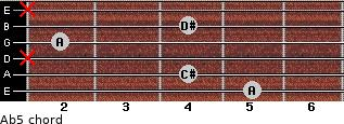 A(b5) for guitar on frets 5, 4, x, 2, 4, x
