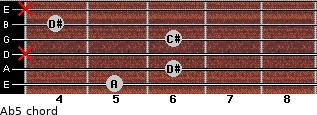 A(b5) for guitar on frets 5, 6, x, 6, 4, x