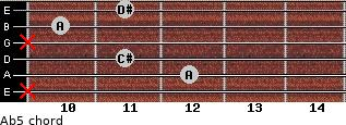 A(b5) for guitar on frets x, 12, 11, x, 10, 11