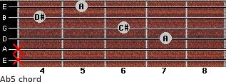 A(b5) for guitar on frets x, x, 7, 6, 4, 5