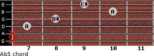 A(b5) for guitar on frets x, x, 7, 8, 10, 9