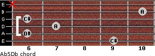 A(b5)/Db for guitar on frets 9, 6, 7, 6, 10, x