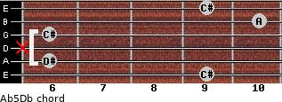 A(b5)/Db for guitar on frets 9, 6, x, 6, 10, 9