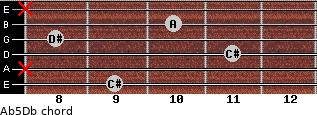 A(b5)/Db for guitar on frets 9, x, 11, 8, 10, x