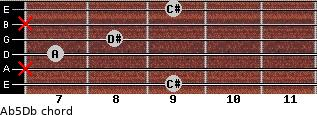 A(b5)/Db for guitar on frets 9, x, 7, 8, x, 9
