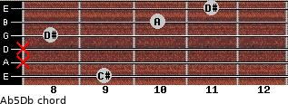 A(b5)/Db for guitar on frets 9, x, x, 8, 10, 11